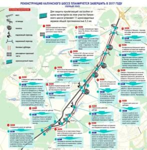 Реконструкция Калужского шоссе до ЦКАД завершится до конца 2018 года
