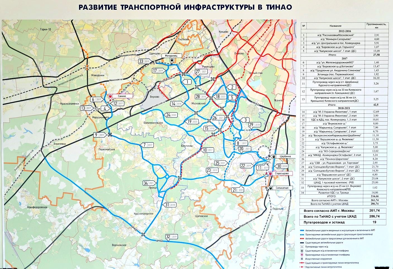 Строительство автодорог в Новой Москве 2017-2018